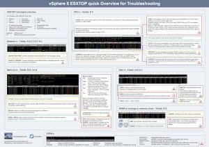 Esxtop Troubleshooting vSphere 6