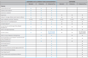 Tableau Features vsphrere 5