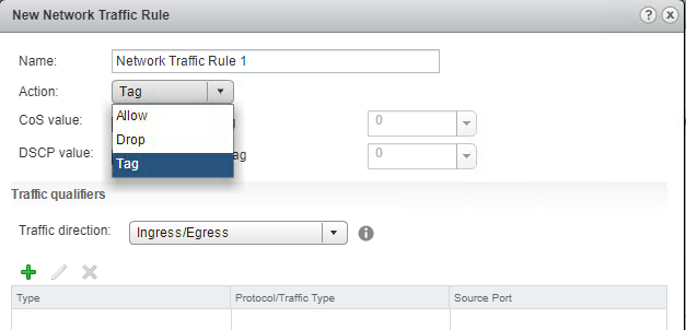 Traffic Rule Options